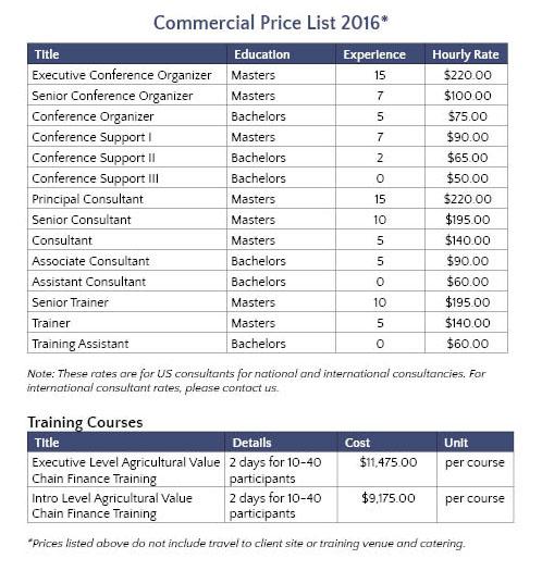 Connexus Commercial Price List – Price List